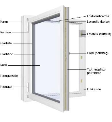 Hvidbjerg vinduer nors job